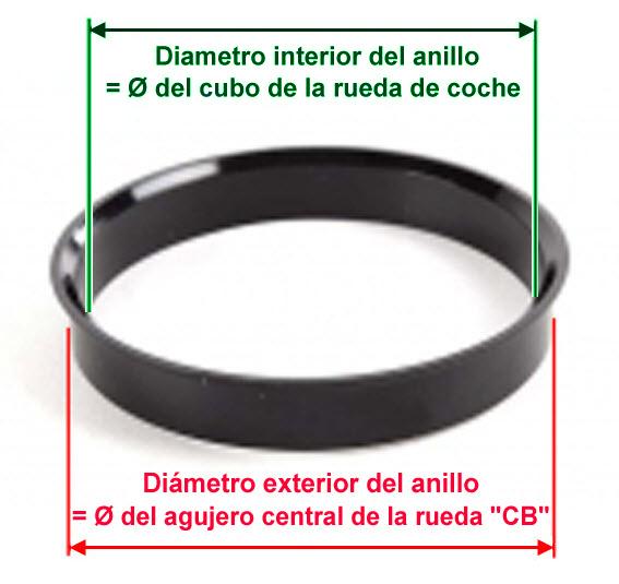 anillos diametros